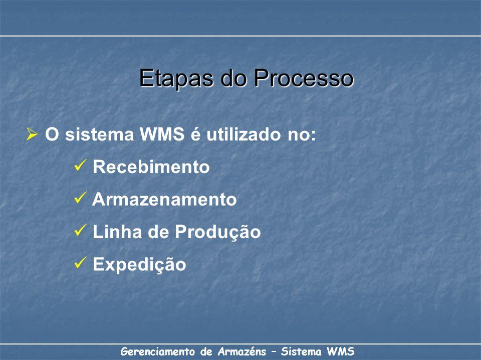 Etapas do Processo O sistema WMS é utilizado no: Recebimento Armazenamento Linha de Produção Expedição Gerenciamento de Armazéns – Sistema WMS