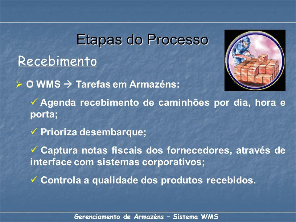 Ferramentas do Processo Gerenciamento de Armazéns – Sistema WMS O sistema WMS utiliza ferramentas que vão auxiliar em todo o processo de gerenciamento: Código de Barras Coletores Esteiras Rolantes Empilhadeiras
