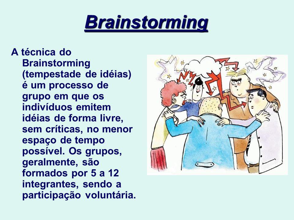 Brainstorming A técnica do Brainstorming (tempestade de idéias) é um processo de grupo em que os indivíduos emitem idéias de forma livre, sem críticas, no menor espaço de tempo possível.