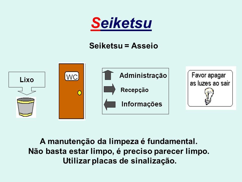 Seiketsu Seiketsu = Asseio Lixo WC Administração Recepção Informações A manutenção da limpeza é fundamental.