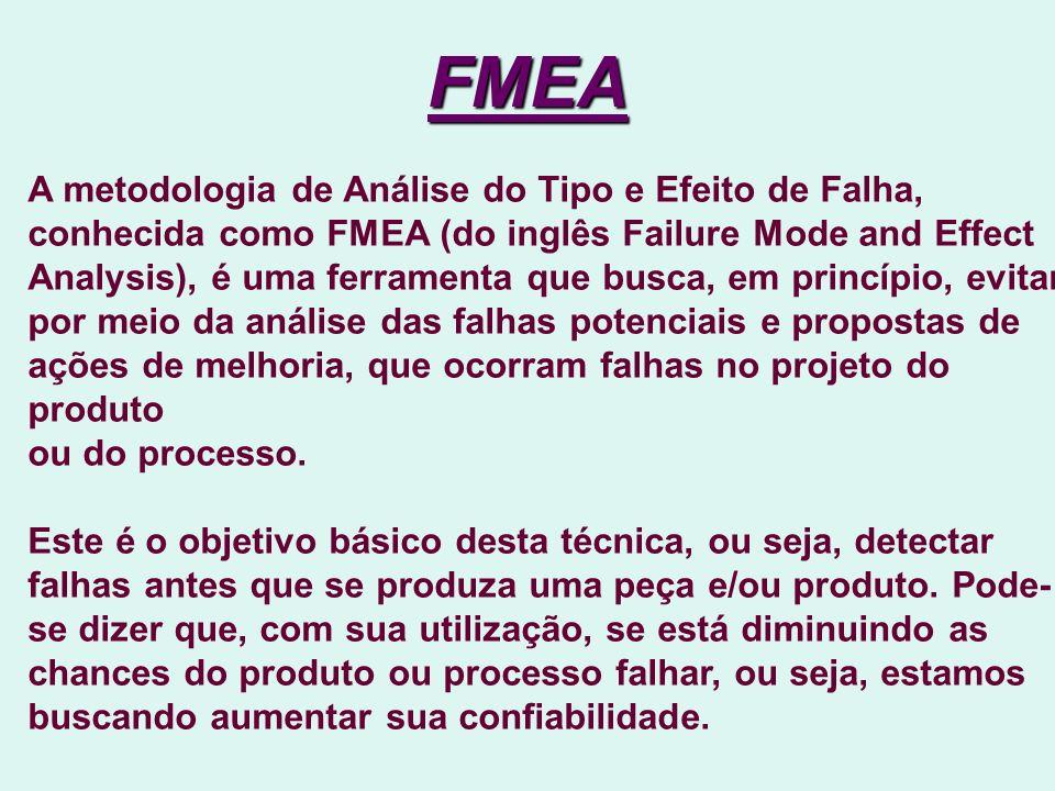 FMEA A metodologia de Análise do Tipo e Efeito de Falha, conhecida como FMEA (do inglês Failure Mode and Effect Analysis), é uma ferramenta que busca, em princípio, evitar, por meio da análise das falhas potenciais e propostas de ações de melhoria, que ocorram falhas no projeto do produto ou do processo.