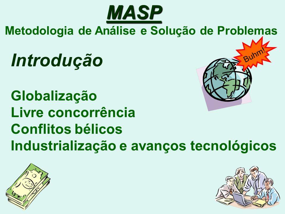 MASP Metodologia de Análise e Solução de Problemas Buhm.