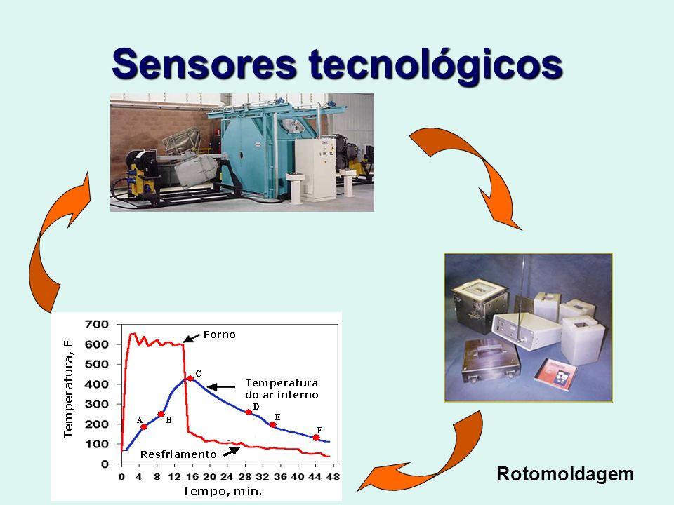 Sensores tecnológicos Rotomoldagem