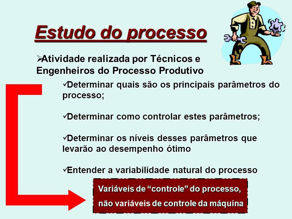 Estudo do processo Atividade realizada por Técnicos e Atividade realizada por Técnicos e Engenheiros do Processo Produtivo Determinar quais são os principais parâmetros do processo; Determinar quais são os principais parâmetros do processo; Determinar como controlar estes parâmetros; Determinar como controlar estes parâmetros; Determinar os níveis desses parâmetros que levarão ao desempenho ótimo Determinar os níveis desses parâmetros que levarão ao desempenho ótimo Entender a variabilidade natural do processo Entender a variabilidade natural do processo Variáveis de controle do processo, não de controle da máquina não variáveis de controle da máquina