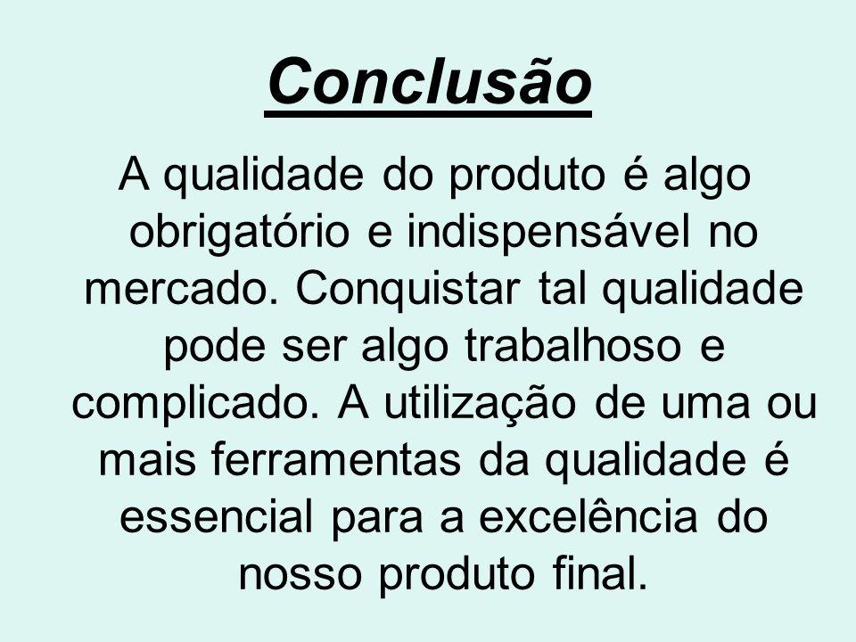 Conclusão A qualidade do produto é algo obrigatório e indispensável no mercado.