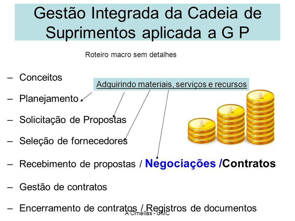 A Ornellas - UMC Negociação Avançada: tópicos especiais Receita W.