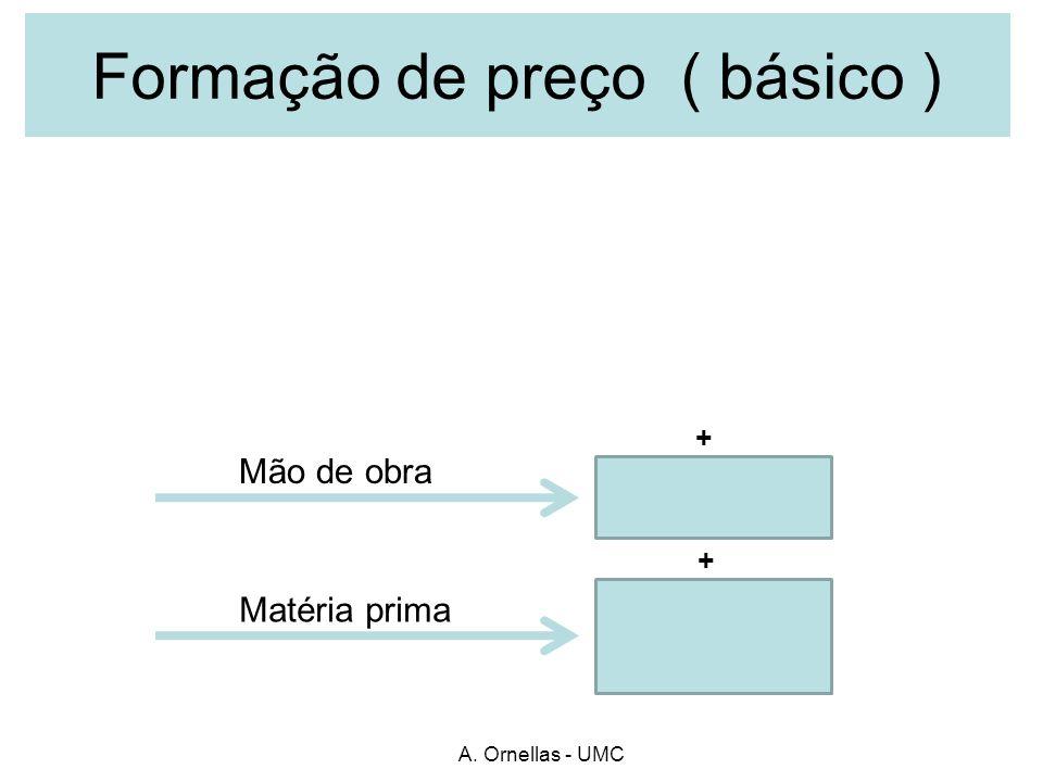 Formação de preço ( básico ) A.
