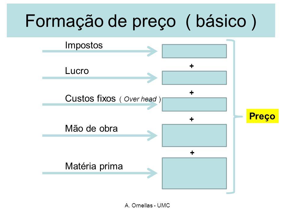 A Ornellas - UMC Formação de Preço .