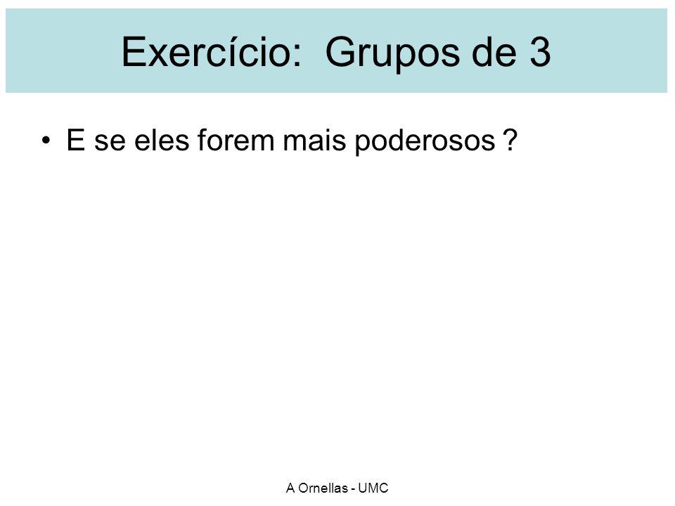 Exercício: Grupos de 3 E se eles forem mentirosos ? Não éticos. A Ornellas - UMC