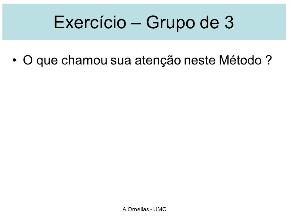 Exercício – Individual Tente desenhar a proposta do Método. A Ornellas - UMC