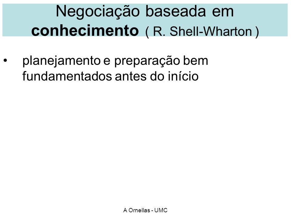 A Ornellas - UMC Negociação baseada em conhecimento ( R.