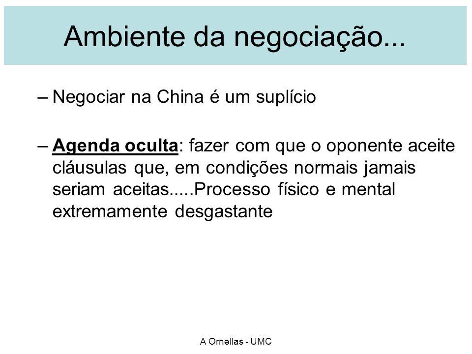 A Ornellas - UMC Ambiente da negociação...