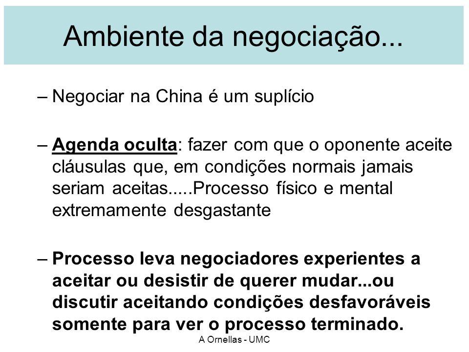 JORNAL Suas anotações do caso Uma Negociação na China ! A Ornellas - UMC