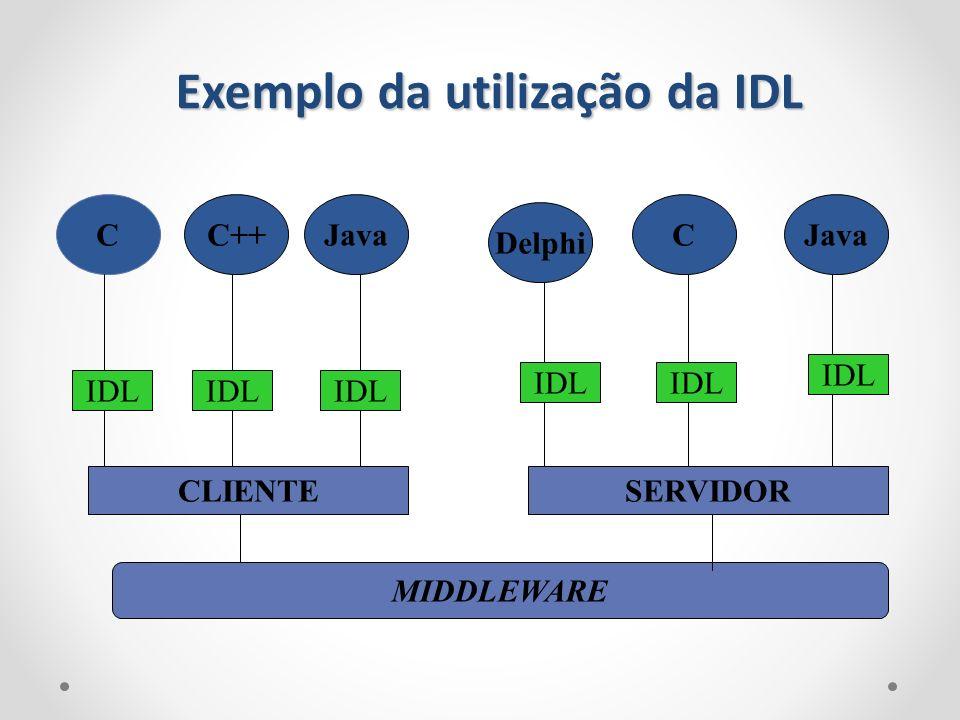 Exemplo da utilização da IDL: WSDL (Web Serivces) http://www.w3.org/Consortium/Offices/Presentations/Overview/images/WSExample.png