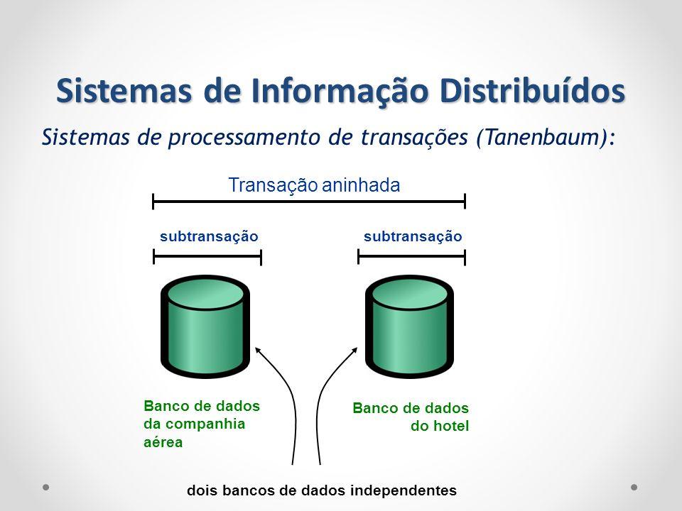 Sistemas de Informação Distribuídos Sistemas de processamento de transações (Tanenbaum): Transação aninhada subtransação dois bancos de dados independ