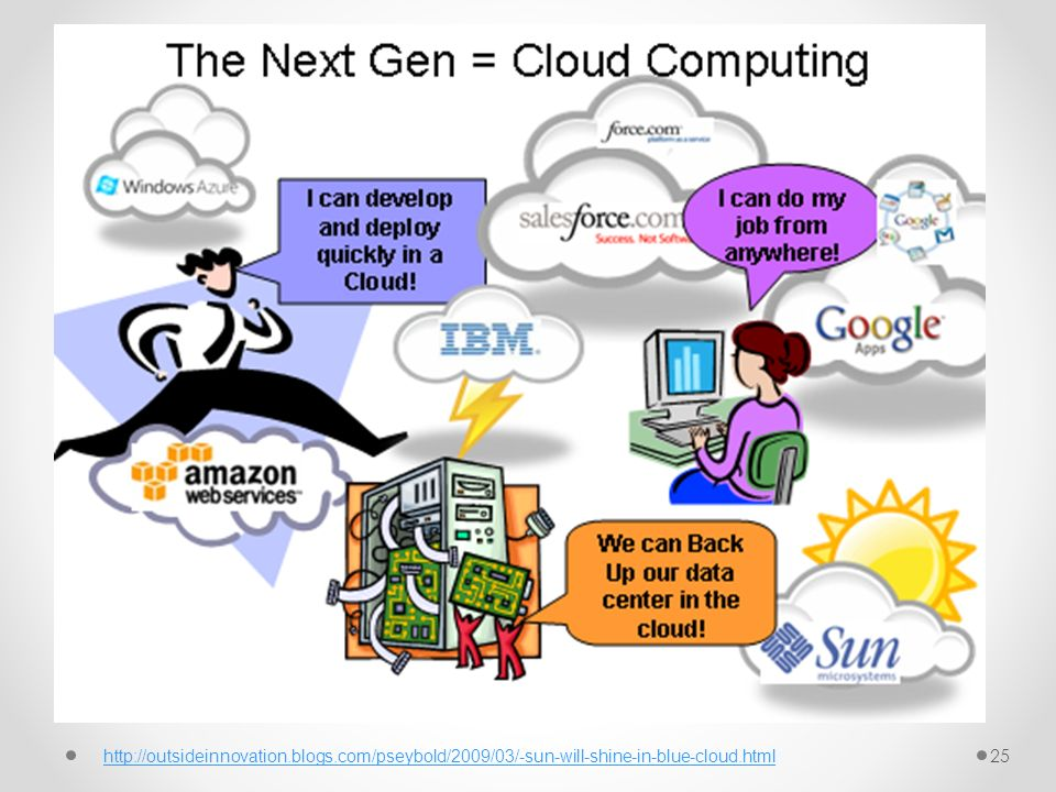 25 http://outsideinnovation.blogs.com/pseybold/2009/03/-sun-will-shine-in-blue-cloud.html