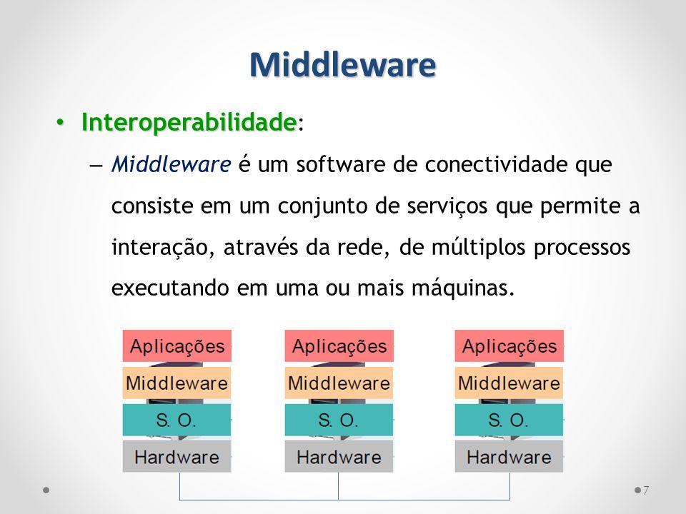 Vantagens do Middleware Redução da complexidade: o middleware provê os serviços comuns de troca de mensagens entre os componentes do sistema.