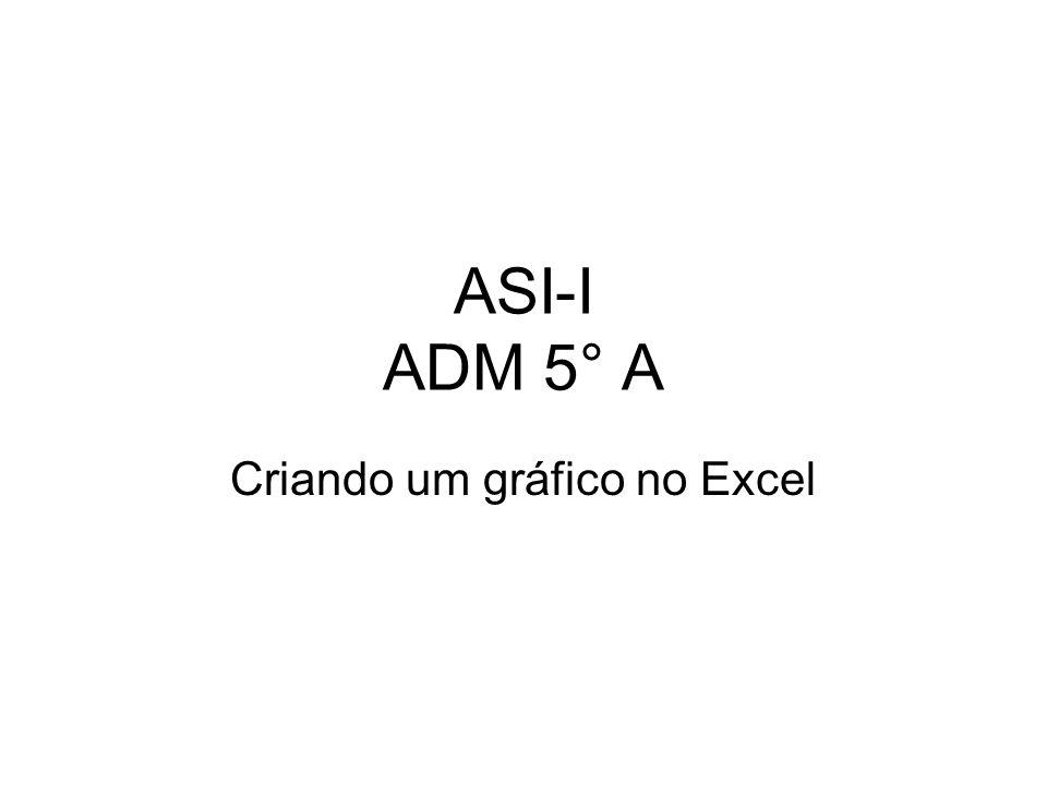 ASI-I ADM 5° A Criando um gráfico no Excel
