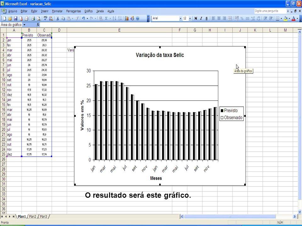 O resultado será este gráfico.