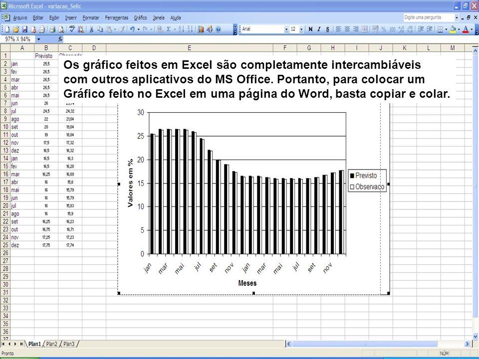 Os gráfico feitos em Excel são completamente intercambiáveis com outros aplicativos do MS Office. Portanto, para colocar um Gráfico feito no Excel em