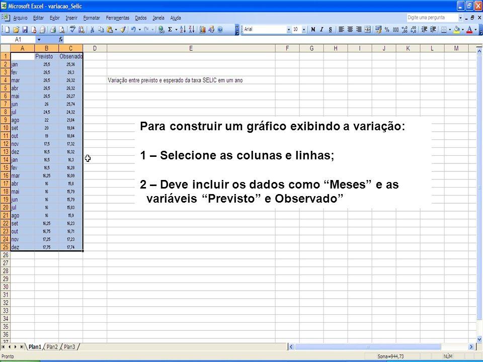 Para construir um gráfico exibindo a variação: 1 – Selecione as colunas e linhas; 2 – Deve incluir os dados como Meses e as variáveis Previsto e Obser