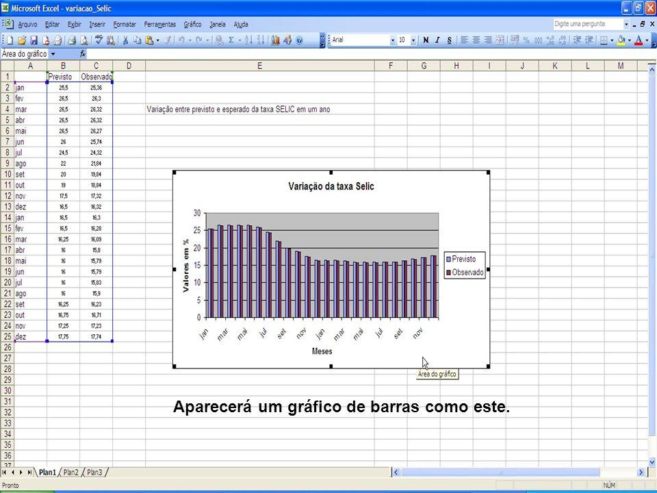 Editando o gráfico