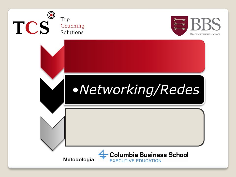 Metodologia: Networking/RedesNetworking/Redes