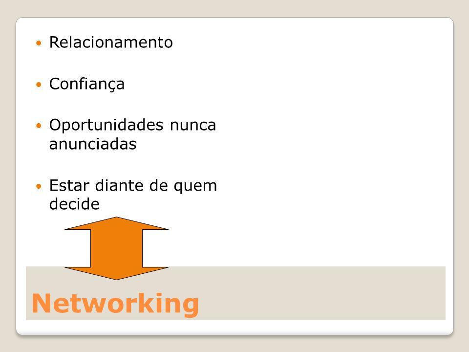 Networking Relacionamento Confiança Oportunidades nunca anunciadas Estar diante de quem decide