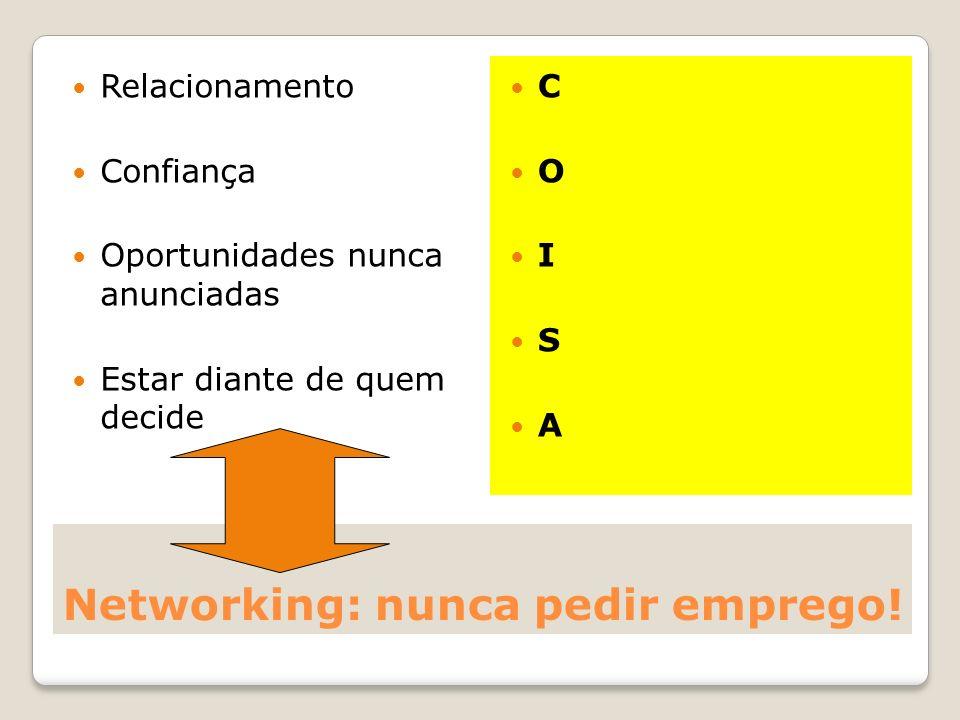 Networking: nunca pedir emprego! Relacionamento Confiança Oportunidades nunca anunciadas Estar diante de quem decide C O I S A