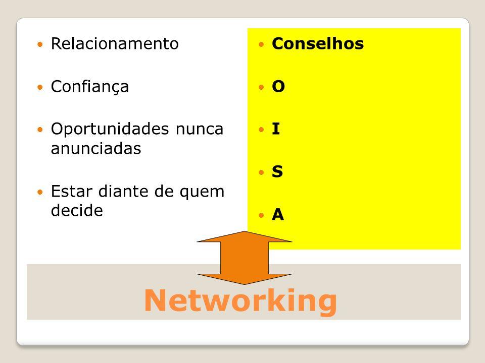 Networking Relacionamento Confiança Oportunidades nunca anunciadas Estar diante de quem decide Conselhos O I S A