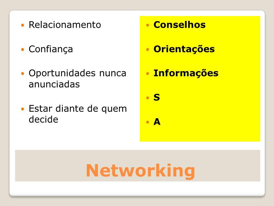 Networking Relacionamento Confiança Oportunidades nunca anunciadas Estar diante de quem decide Conselhos Orientações Informações S A