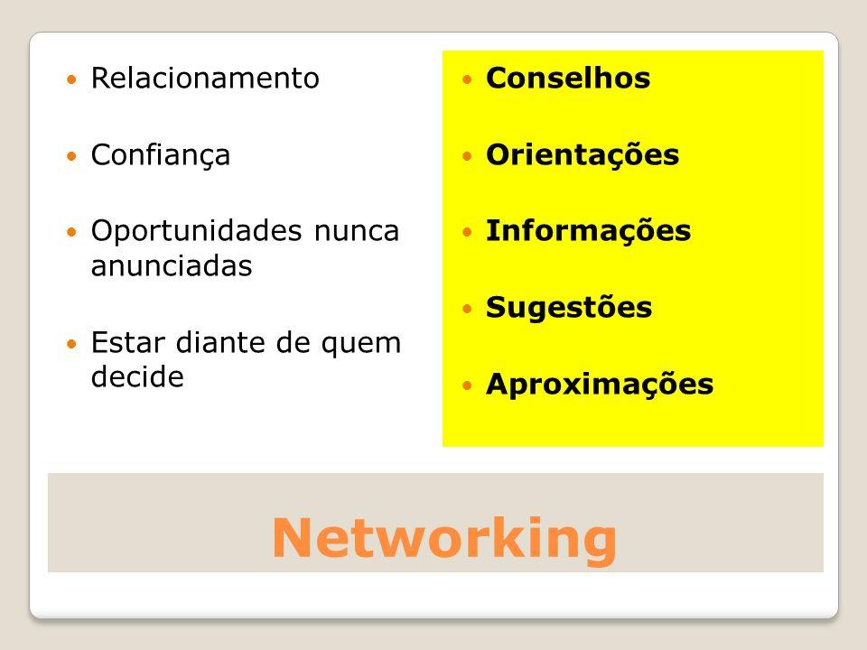 Networking Relacionamento Confiança Oportunidades nunca anunciadas Estar diante de quem decide Conselhos Orientações Informações Sugestões Aproximaçõe