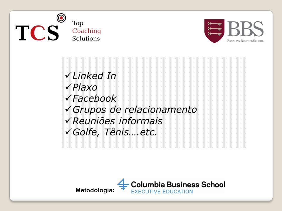 Metodologia: Linked In Plaxo Facebook Grupos de relacionamento Reuniões informais Golfe, Tênis….etc.