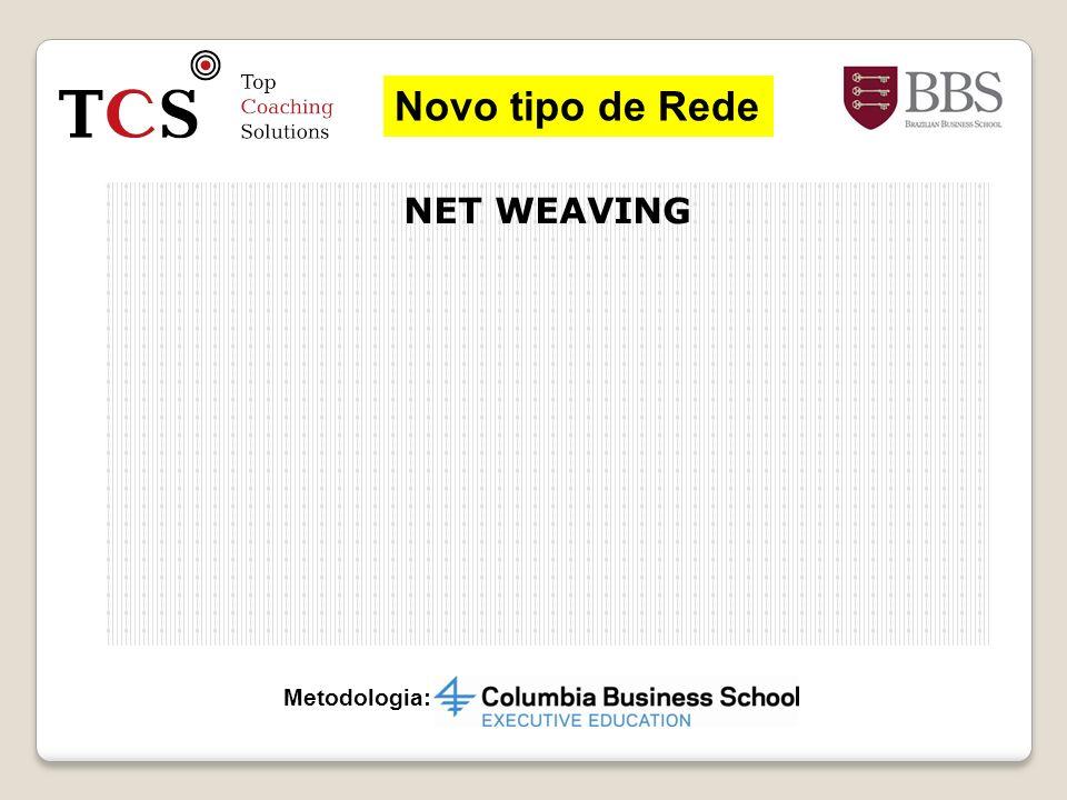 Metodologia: NET WEAVING Novo tipo de Rede