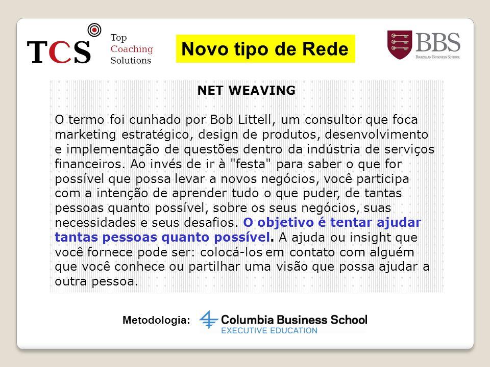 Metodologia: NET WEAVING O termo foi cunhado por Bob Littell, um consultor que foca marketing estratégico, design de produtos, desenvolvimento e imple