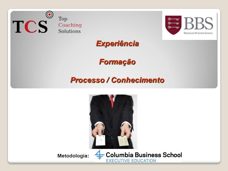 ExperiênciaFormação Processo / Conhecimento Metodologia: