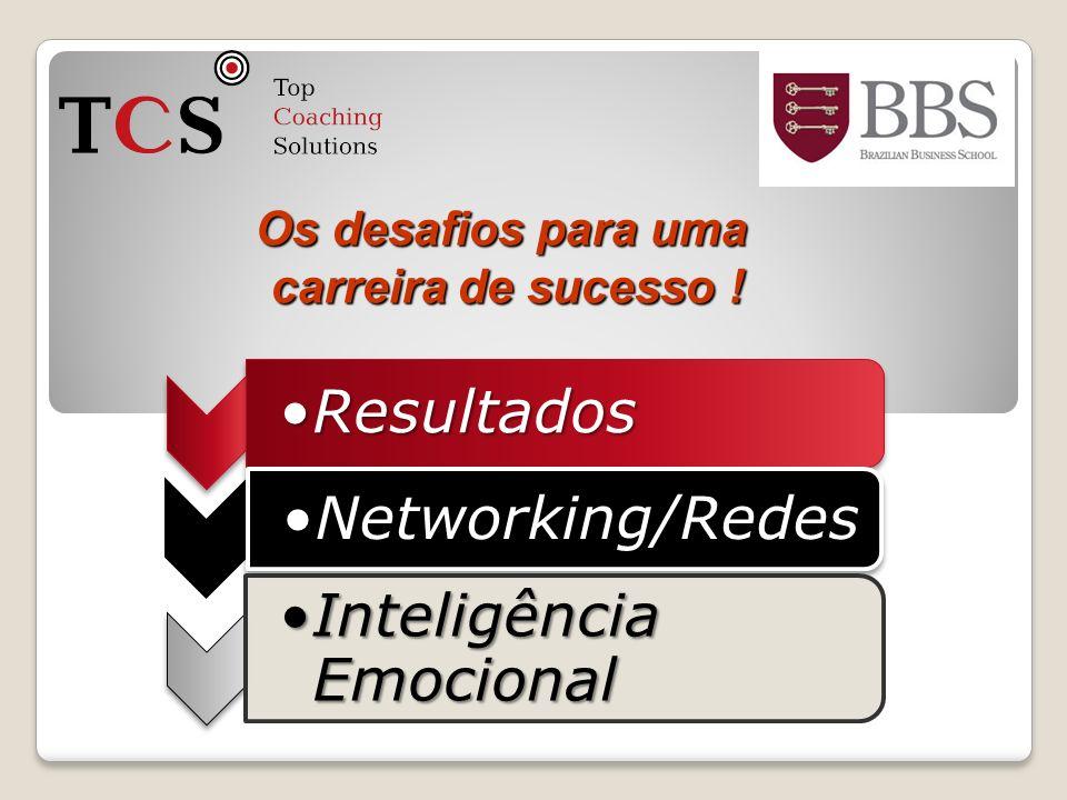 Os desafios para uma carreira de sucesso ! ResultadosResultados Networking/RedesNetworking/Redes Inteligência EmocionalInteligência Emocional