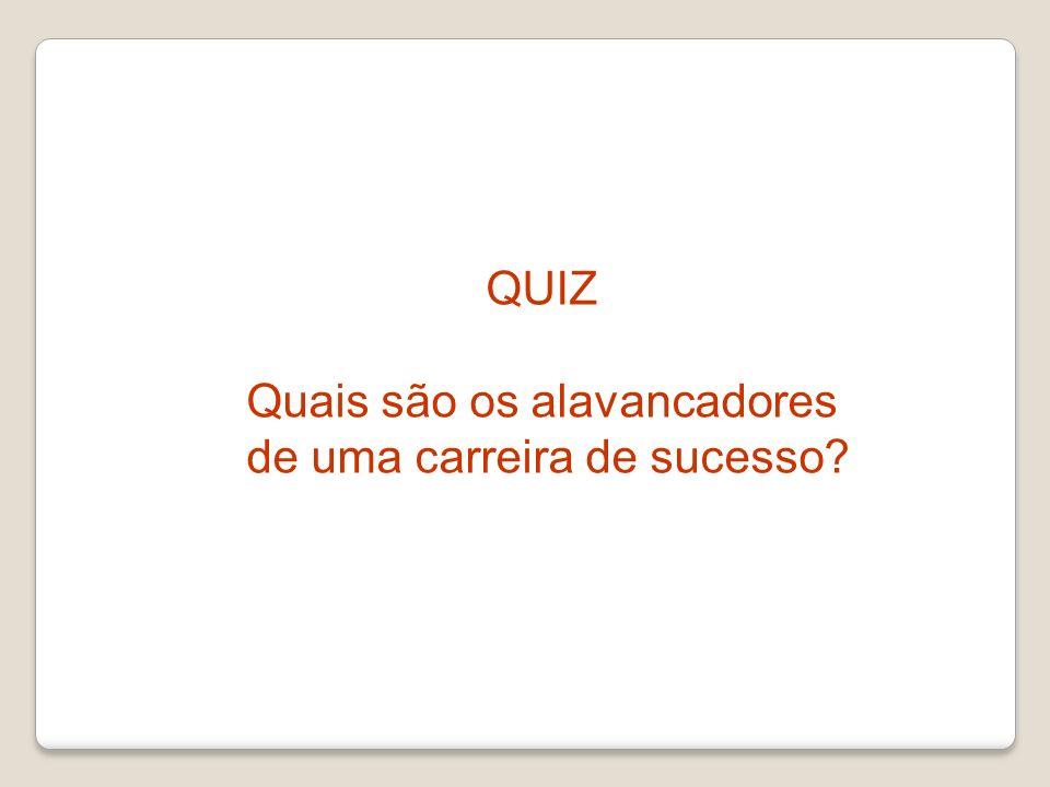 QUIZ Quais são os alavancadores de uma carreira de sucesso?