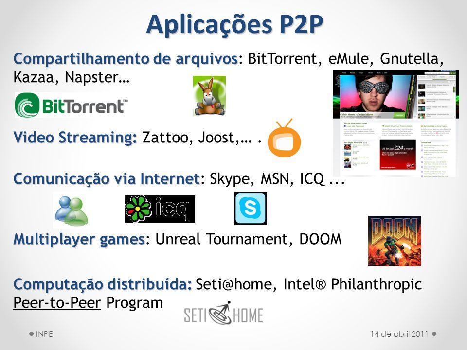 Aplicações P2P Compartilhamento de arquivos Compartilhamento de arquivos: BitTorrent, eMule, Gnutella, Kazaa, Napster… Video Streaming: Video Streamin