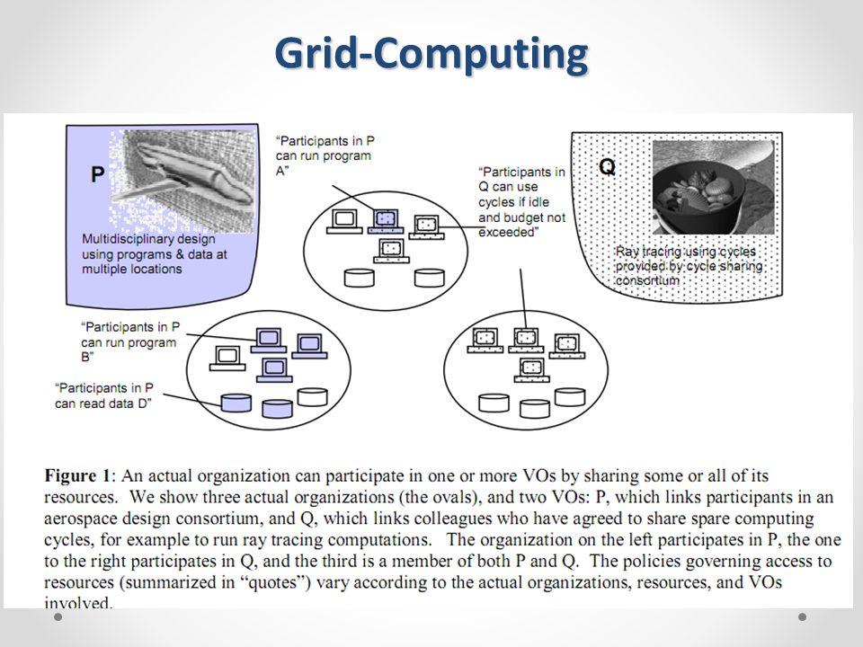 Grid-Computing