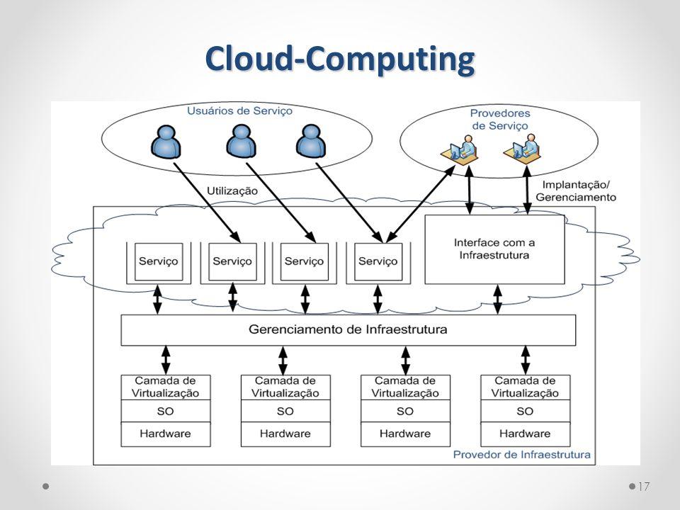 17 Cloud-Computing