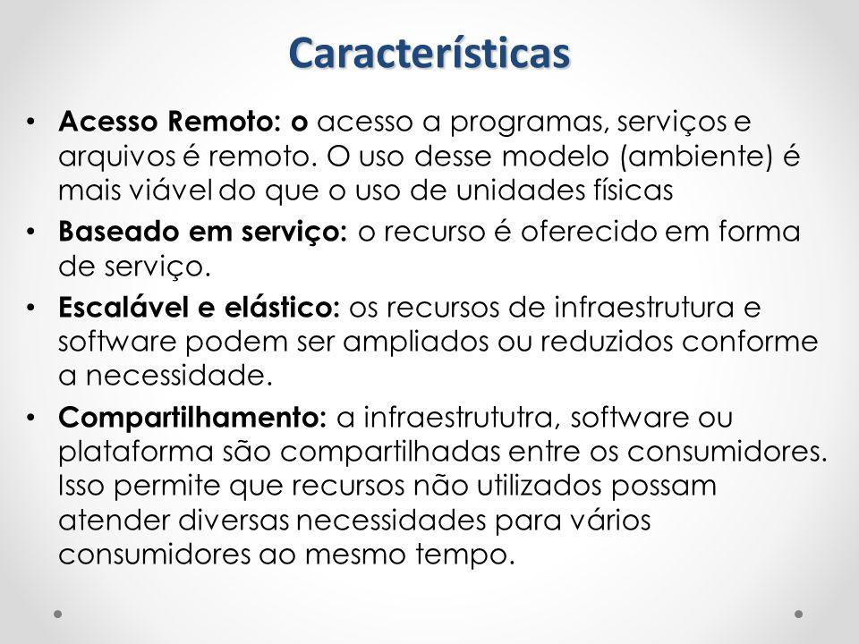 Acesso Remoto: o acesso a programas, serviços e arquivos é remoto. O uso desse modelo (ambiente) é mais viável do que o uso de unidades físicas Basead