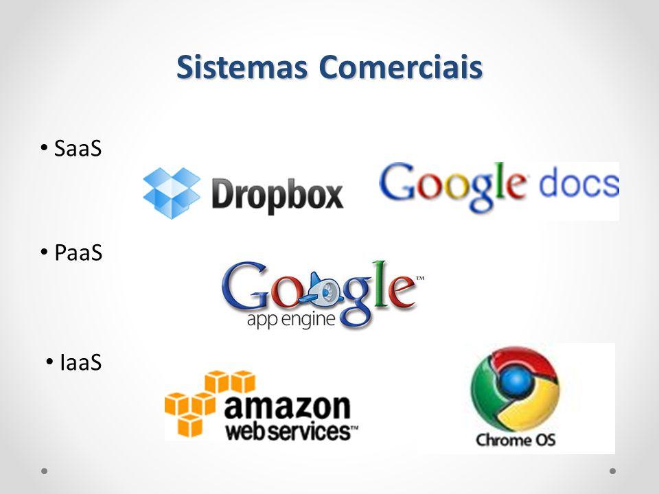Sistemas Comerciais IaaS PaaS SaaS