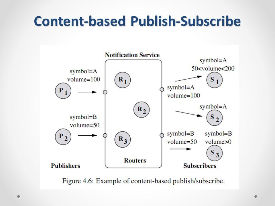 o A tecnologia do RSS permite aos usuários da internet se inscreverem em sites que fornecem feeds RSS.