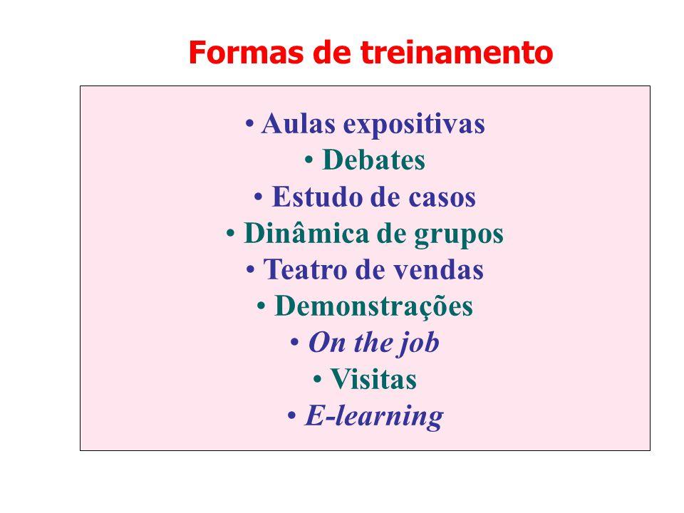 Formas de treinamento Aulas expositivas Debates Estudo de casos Dinâmica de grupos Teatro de vendas Demonstrações On the job Visitas E-learning