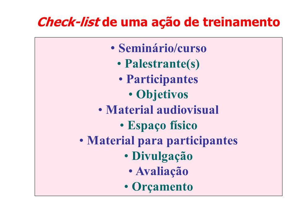Check-list de uma ação de treinamento Seminário/curso Palestrante(s) Participantes Objetivos Material audiovisual Espaço físico Material para particip