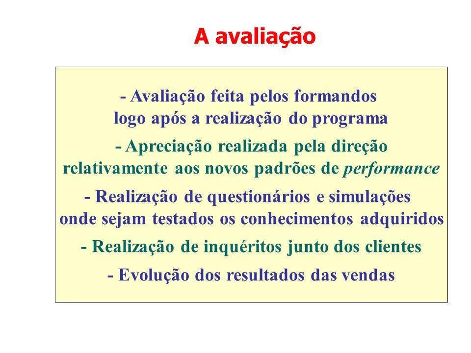 A avaliação - Avaliação feita pelos formandos logo após a realização do programa - Apreciação realizada pela direção relativamente aos novos padrões d