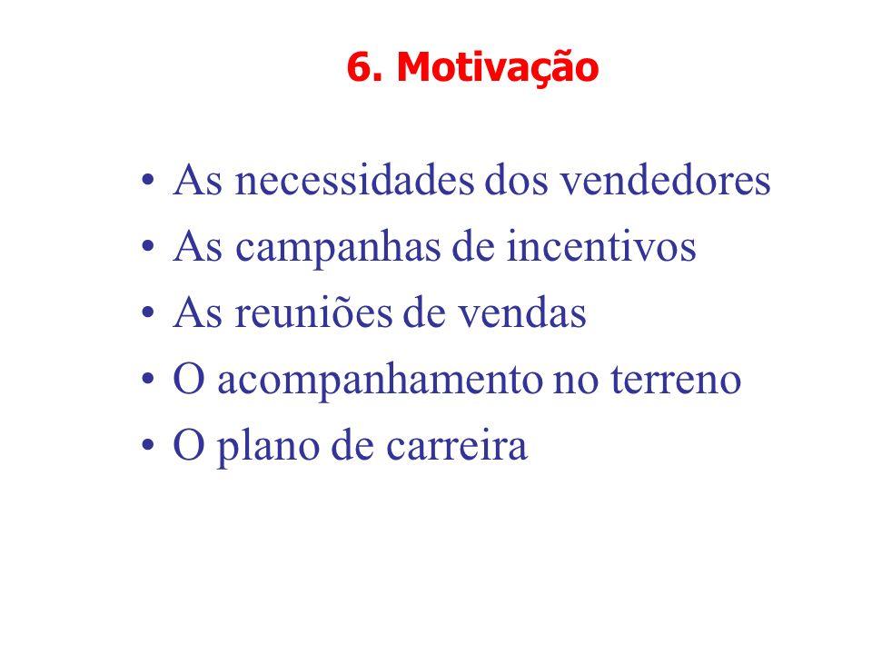6. Motivação As necessidades dos vendedores As campanhas de incentivos As reuniões de vendas O acompanhamento no terreno O plano de carreira