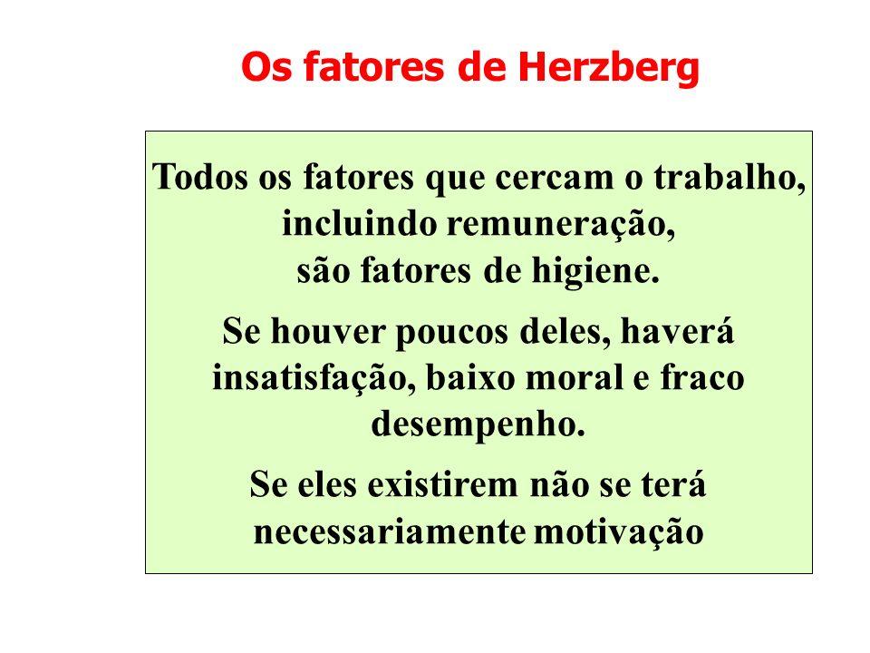 Os fatores de Herzberg Todos os fatores que cercam o trabalho, incluindo remuneração, são fatores de higiene. Se houver poucos deles, haverá insatisfa