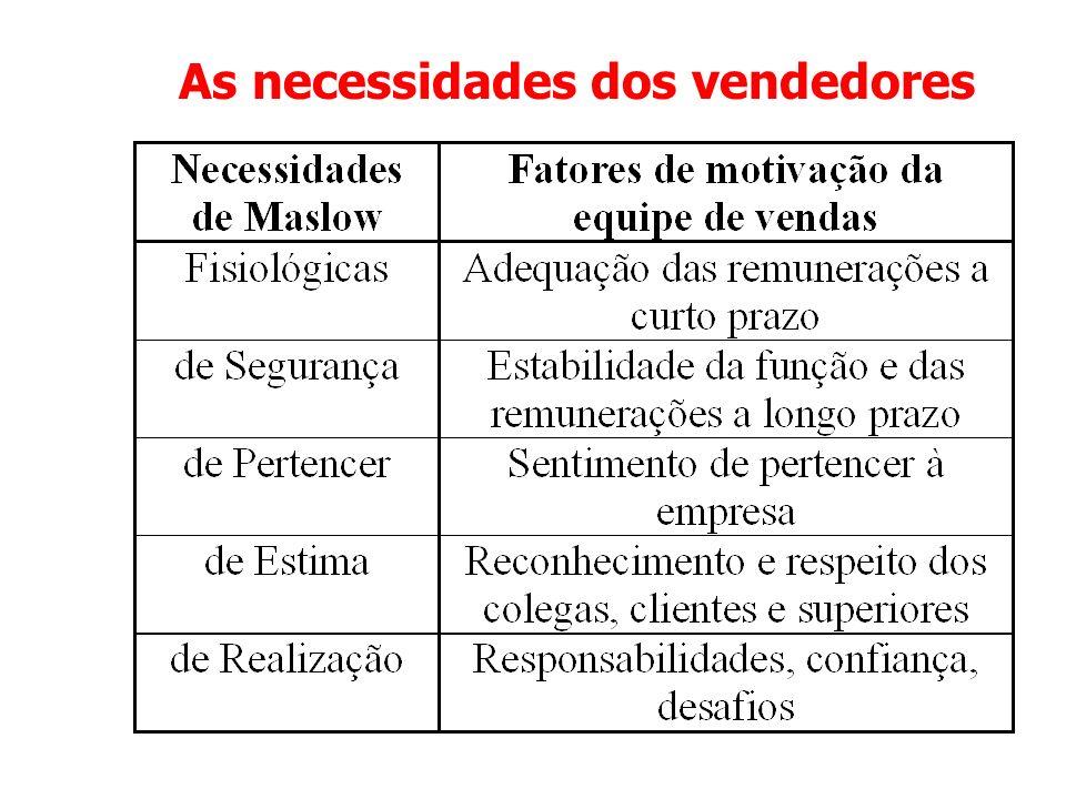 As necessidades dos vendedores